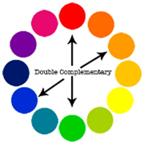 Triadic Color Scheme color theory give your site design a facelift tips and