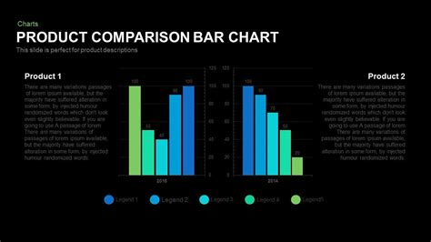 product comparison bar chart powerpoint and keynote