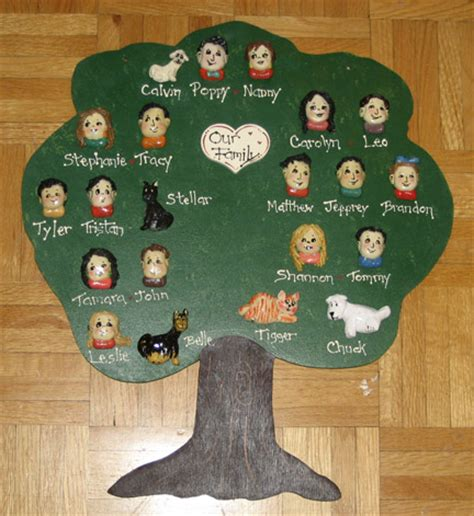 family tree craft project gisele s crafts 187 clay faces family trees