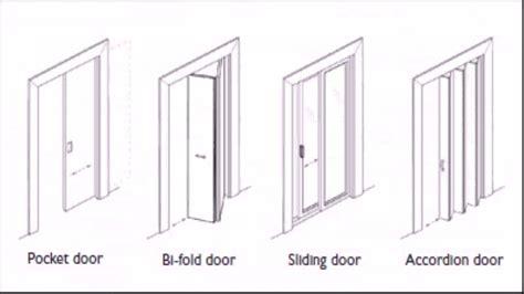 different types of interior doors door types floor plan