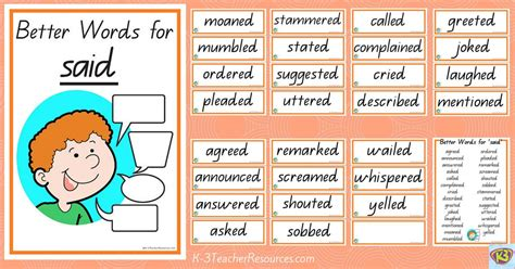 other words for 27 better words for said