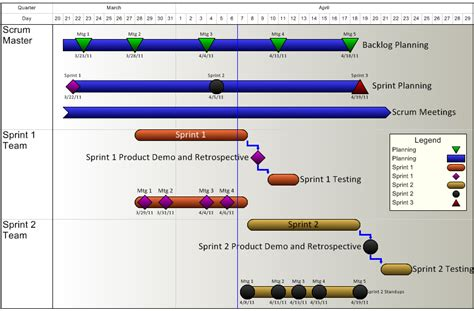 onepager express agile project plan made in excel using