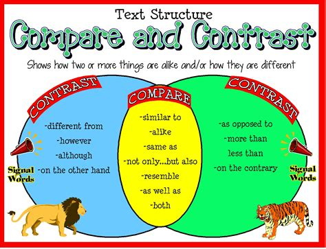 picture books to teach compare and contrast compare contrast signal words poster reading ideas