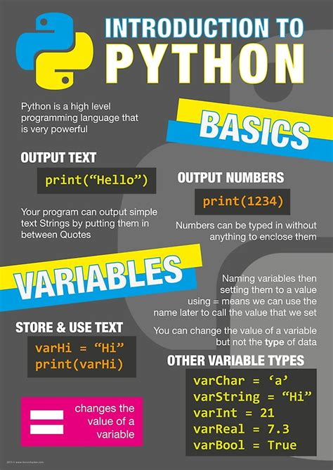 python crash course a on project based introduction to programming quot intro to python poster computer science gcse 1