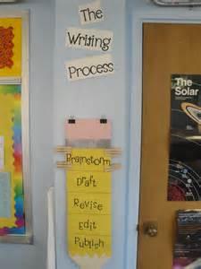 4th grade ideas bulletin boards in fifth grade at jcs