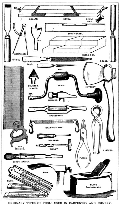 types of woodworking tools fashioned carpentry tools prop agenda