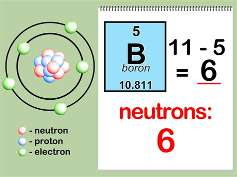 Definition Of Protons Neutrons And Electrons by Atoms And Molecules A Kindergarten Perspective Taught