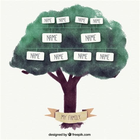 tree text watercolor family tree with text boxes vector free