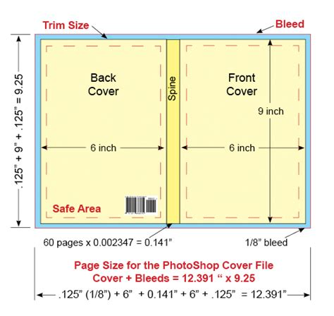 picture book dimensions how to make and sell your book i want to put my book on