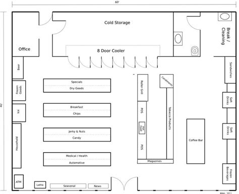 floor plan of retail store best store layout ideas on