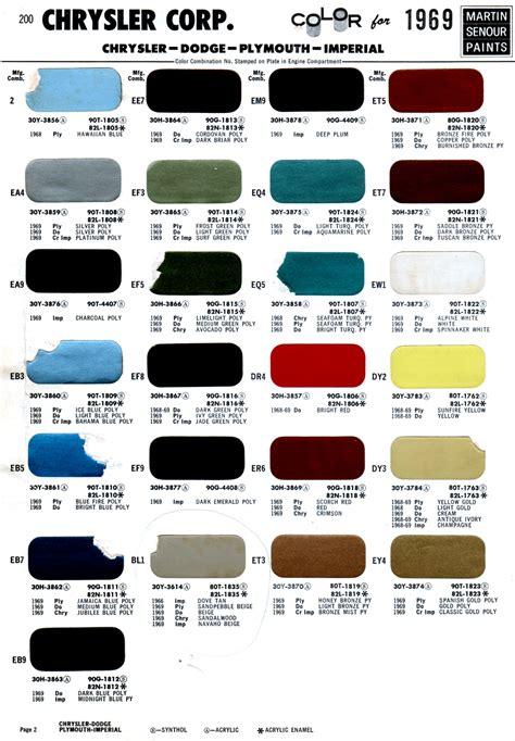 paint colors and codes auto paint codes dupont automotive refinish colors ppg