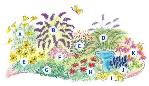 butterfly garden layout butterfly garden from pike nurseries pike nurseries
