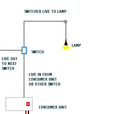 lights circuit lighting circuits light fitting