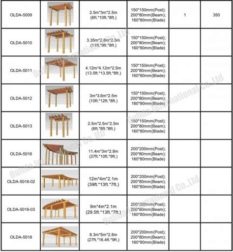 free picnic table plans 2x4 plans for chickadee bird house pergola plans materials list how