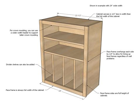 kitchen cabinets plans white wall kitchen cabinet basic carcass plan diy