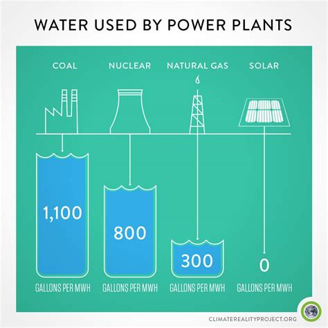 how to use water the solar power water nexus jbs news renewable energy