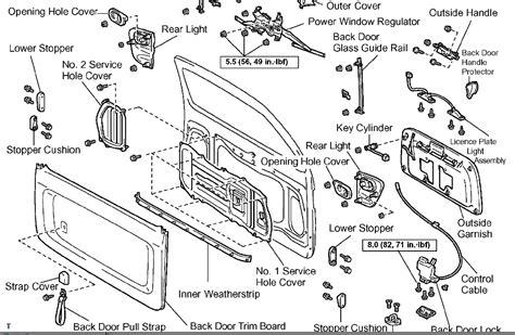 old car repair manuals 2002 toyota sequoia spare parts catalogs backddor 2002 toyota sequoia parts diagram html imageresizertool com