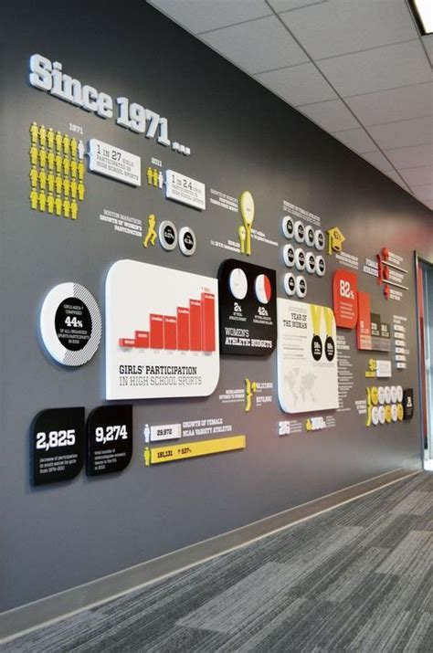 infographic wall 25 best ideas about sports office on sports