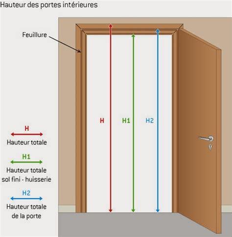 reparer un cadre de porte