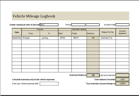 vehicle mileage log book ms excel editable template