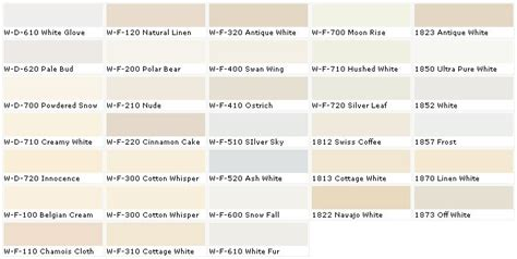 behr paint colors interior swiss coffee behr swiss coffee paint search grab a paint