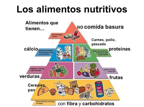 alimentos que no son nutritivos vocabulario cap 237 tulo 3 la salud ppt video online descargar