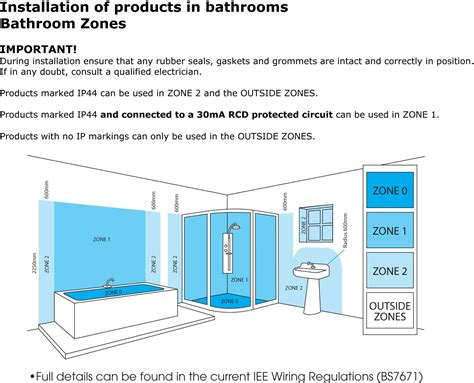 bathroom lighting zones a guide to bathroom lighting litecraft