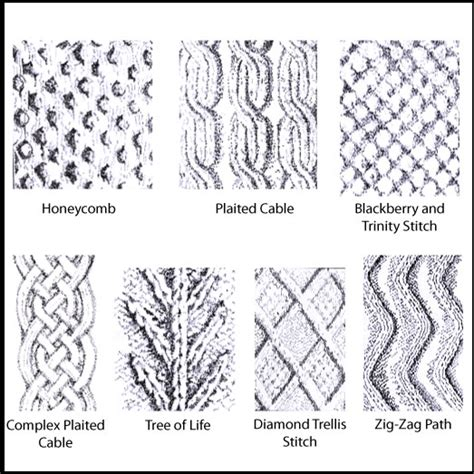 types of knits different types of knit sweaters sweater jacket