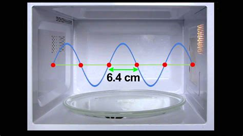 microwave heating this is what happens to your food in the microwave oven