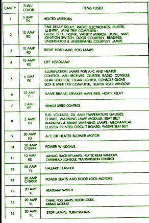 tire pressure monitoring 1994 chrysler lebaron transmission control 1994 chrysler concorde fuse box diagram 39 wiring diagram images wiring diagrams mifinder co
