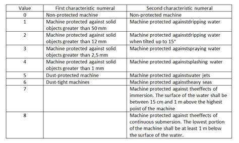 Electric Motor Class insulation class for motors impremedia net