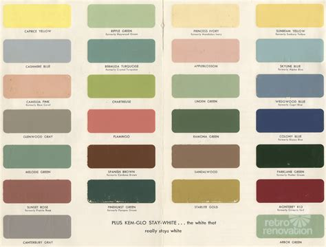 paint colors for vintage kitchen 1954 paint colors for kitchens bathrooms and moldings