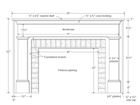 fireplace mantel woodworking plans free plans federal fireplace mantel finewoodworking