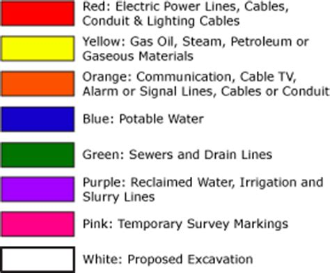 paint colors for utilities what do the utility marking colors safe site llc