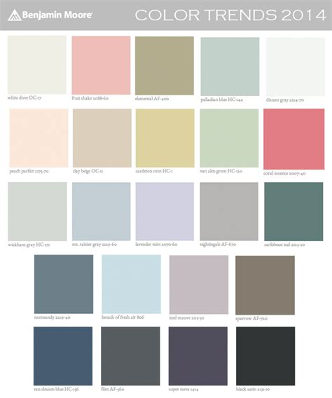 benjaminmoore colors benjamin color trends 2014 palette cozy stylish chic