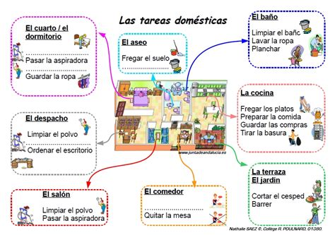 preguntas de fortnite en español el piso y la casa