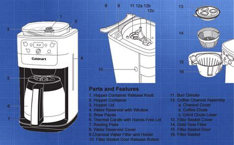 Cuisinart Coffee Maker Diagram Mr Coffee Maker Diagram ~ Elsavadorla