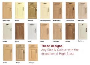 kitchen cabinet replacement doors and drawer fronts doors and kitchen cabinet door fronts new kitchen
