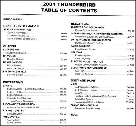 download car manuals pdf free 1989 ford thunderbird auto manual service manual car repair manuals online pdf 2004 ford thunderbird electronic toll collection