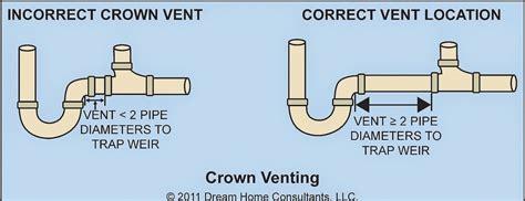 kitchen sink vent diagram kitchen sink plumbing vent kitchen sink plumbing
