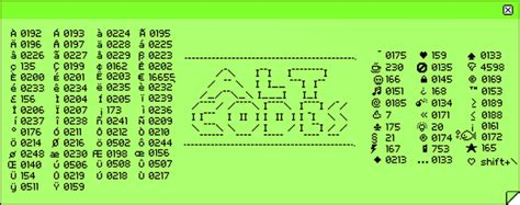 completed list related keywords suggestions for keyboard symbols alt codes