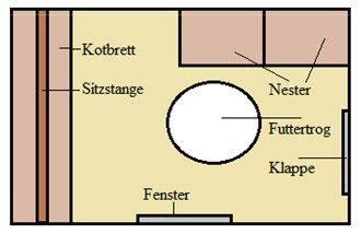 Hühnerstall Für 10 Hühner 1182 by Stall Und Haltung