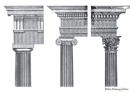 order a tree three orders of the grecian architecture images of