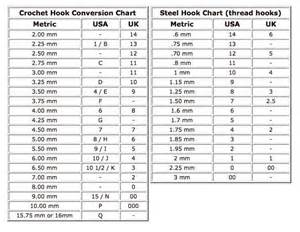 knitting wool conversion chart image from http classie au images crochet hook