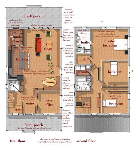 swedish house plans swedish house plans 28 images swedish house plans