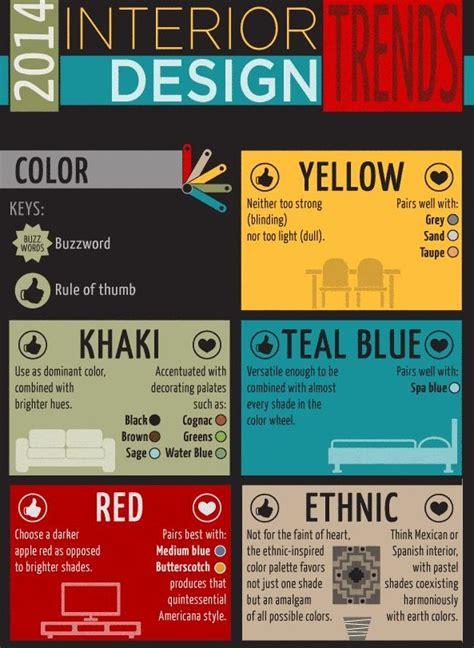 home design color trends 2014 interior design color trends 2014 home design