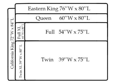 xl bed length king vs california king mattress size dengarden