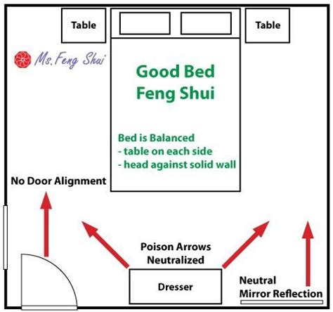 how to feng shui a bedroom how to position your bed for feng shui ms feng