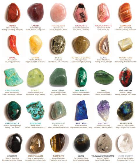with gemstones common gemstones tumbled polished gemstones