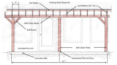 patio plans and designs patio cover plans build your patio cover or deck cover